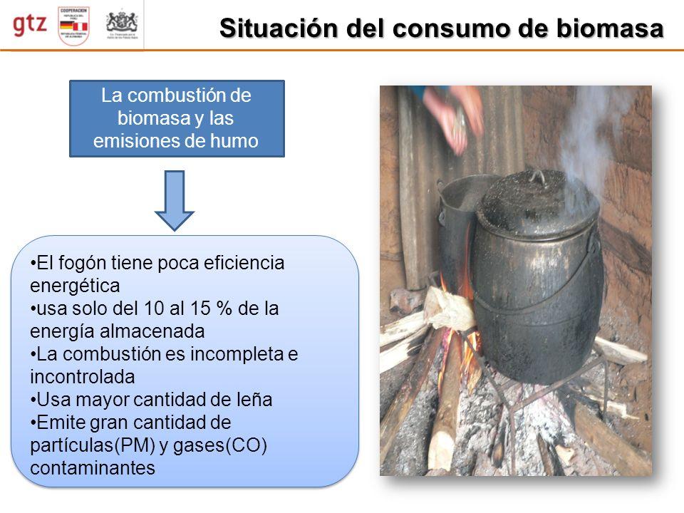 Situación del consumo de biomasa La combustión de biomasa y las emisiones de humo El fogón tiene poca eficiencia energética usa solo del 10 al 15 % de