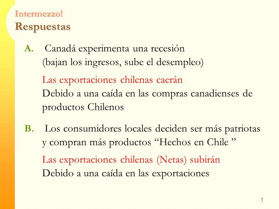 Intermezzo! Variables que afectan NX ¿Qué cree usted que pasaría a las exportaciones chilenas sí: A. Canadá experimenta una recesión (bajan los ingres