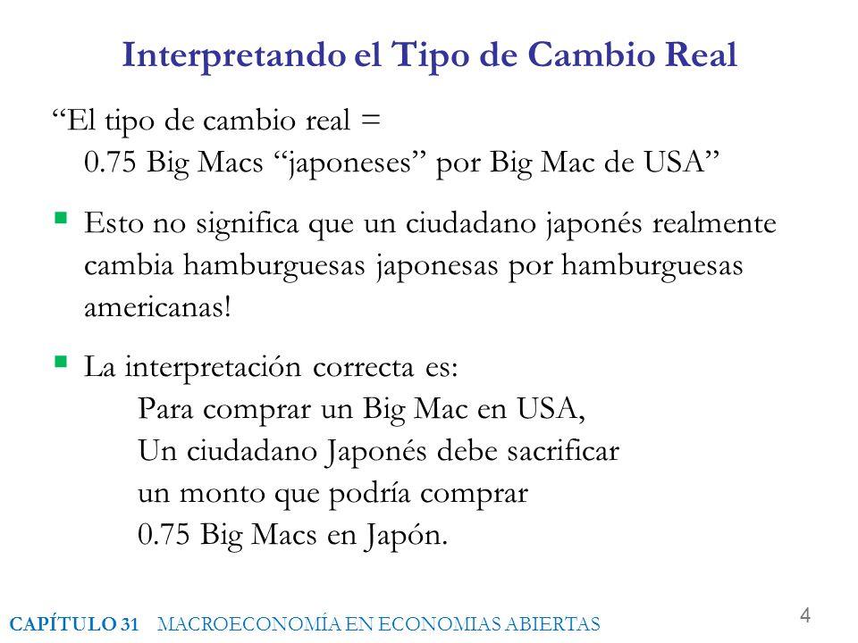 4 Interpretando el Tipo de Cambio Real El tipo de cambio real = 0.75 Big Macs japoneses por Big Mac de USA Esto no significa que un ciudadano japonés realmente cambia hamburguesas japonesas por hamburguesas americanas.