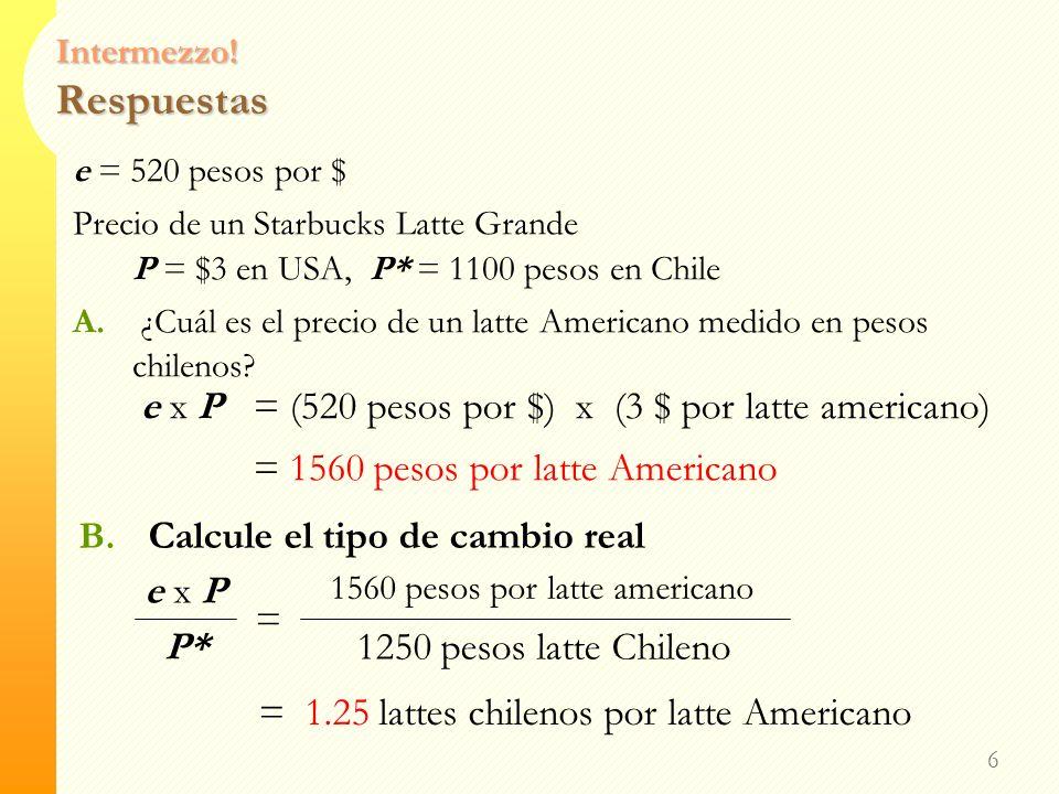 Intermezzo! Calcule un tipo de cambio real e = 520 pesos por $ Precio de un Starbucks Latte Grande P = $3 en USA, P* = 1.250 pesos en Chile A. ¿Cuál e