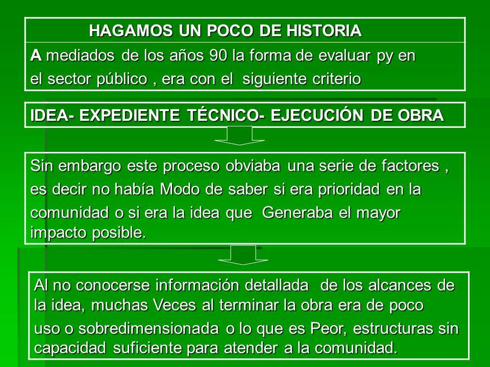 HAGAMOS UN POCO DE HISTORIA HAGAMOS UN POCO DE HISTORIA A mediados de los años 90 la forma de evaluar py en el sector público, era con el siguiente cr
