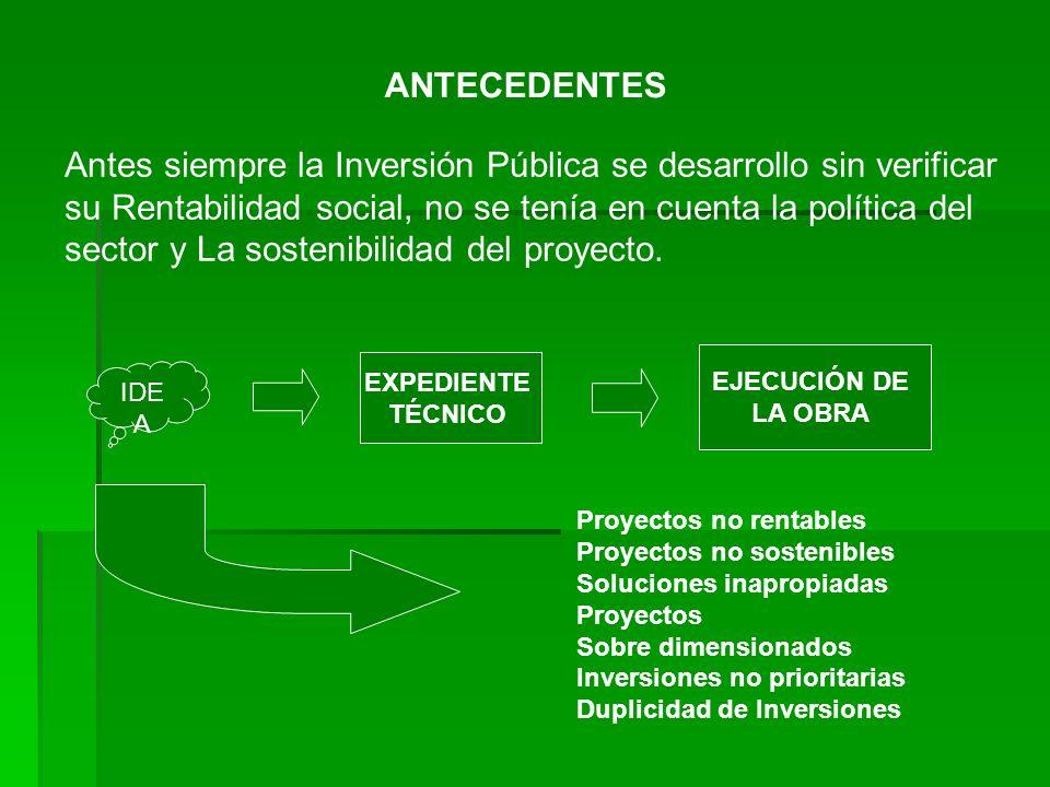 ANTECEDENTES Antes siempre la Inversión Pública se desarrollo sin verificar su Rentabilidad social, no se tenía en cuenta la política del sector y La