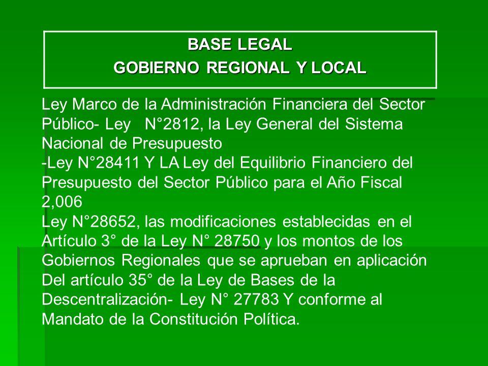 BASE LEGAL GOBIERNO REGIONAL Y LOCAL Ley Marco de la Administración Financiera del Sector Público- Ley N°2812, la Ley General del Sistema Nacional de