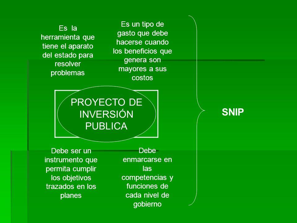 SNIP Es la herramienta que tiene el aparato del estado para resolver problemas Es un tipo de gasto que debe hacerse cuando los beneficios que genera s