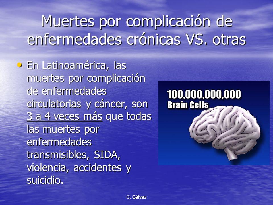 C. Gálvez Son las mayores causas de muerte Cada año en el mundo mueren 12000,000 por infartos de corazón –1–1–1–1000,000 por mes –3–3–3–33,333 cada dí