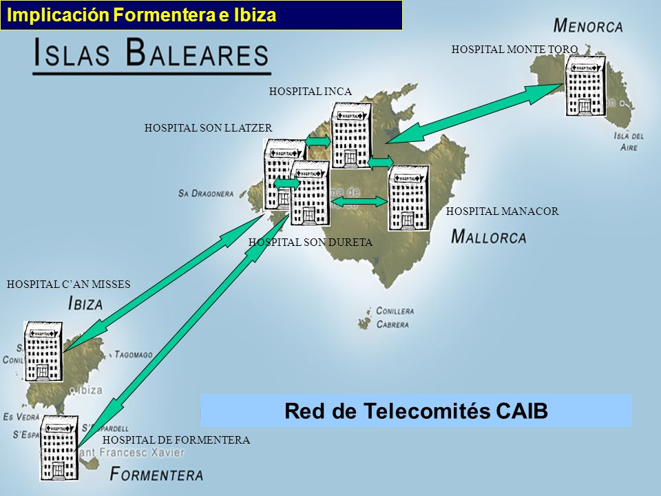 Red de Telecomités CAIB HOSPITAL SON LLATZER HOSPITAL MONTE TORO HOSPITAL MANACOR HOSPITAL SON DURETA HOSPITAL CAN MISSES HOSPITAL INCA HOSPITAL DE FO