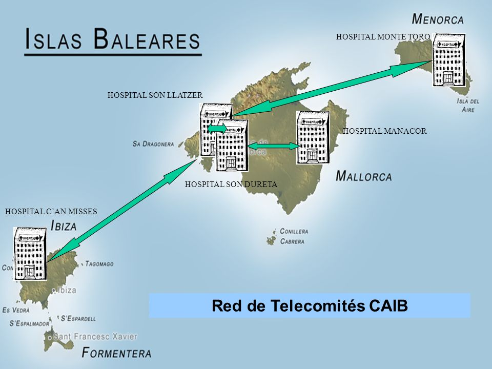 Red de Telecomités CAIB HOSPITAL MANACOR HOSPITAL SON LLATZER HOSPITAL SON DURETA HOSPITAL MONTE TORO HOSPITAL CAN MISSES