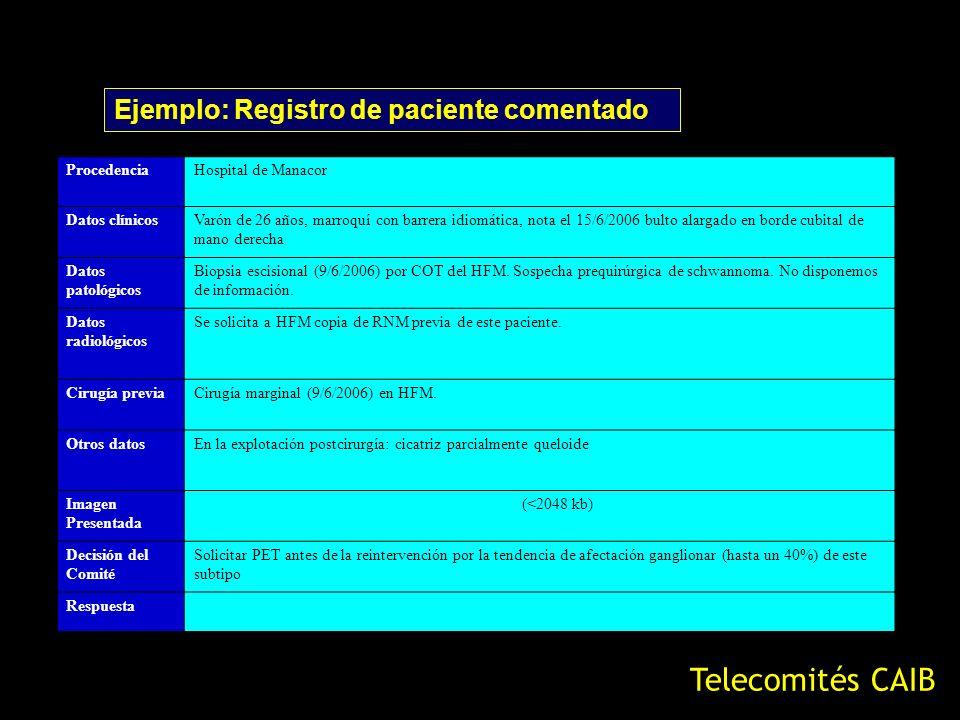 Ejemplo: Registro de paciente comentado ProcedenciaHospital de Manacor Datos clínicosVarón de 26 años, marroquí con barrera idiomática, nota el 15/6/2