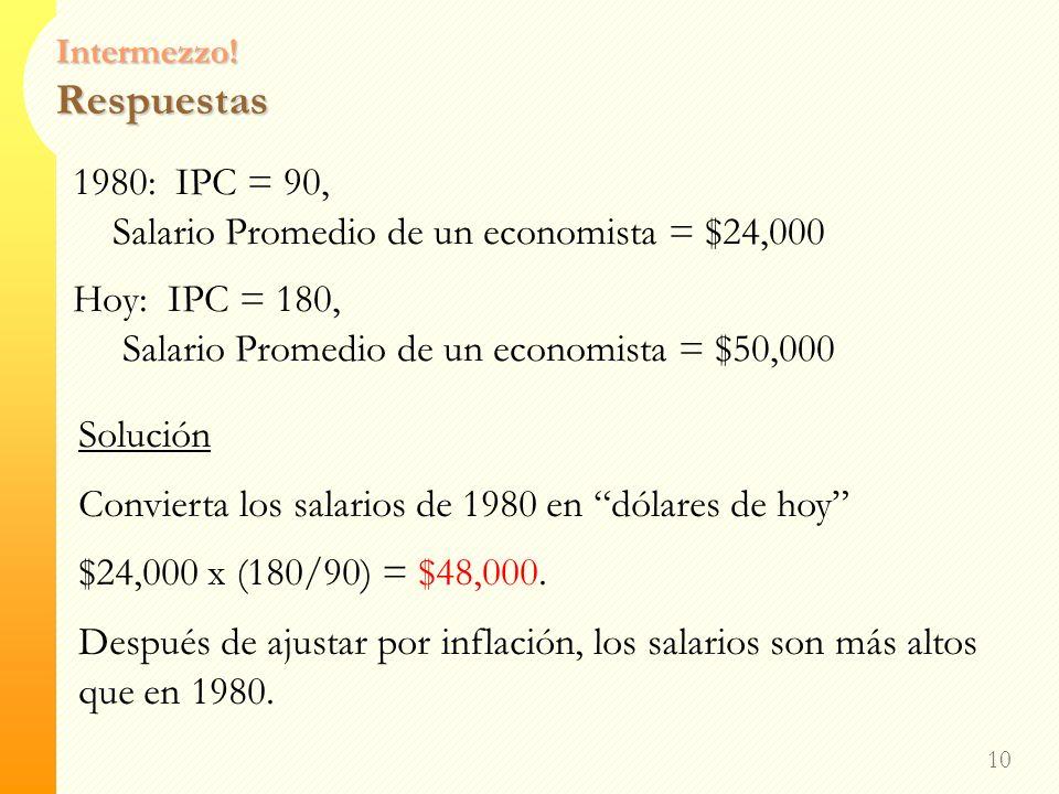 Intermezzo! Ejercicio 1980: IPC = 90, Salario Promedio de un economista = $24,000 Hoy: IPC = 180, Salario Promedio de un economista = $50,000 ¿Están m