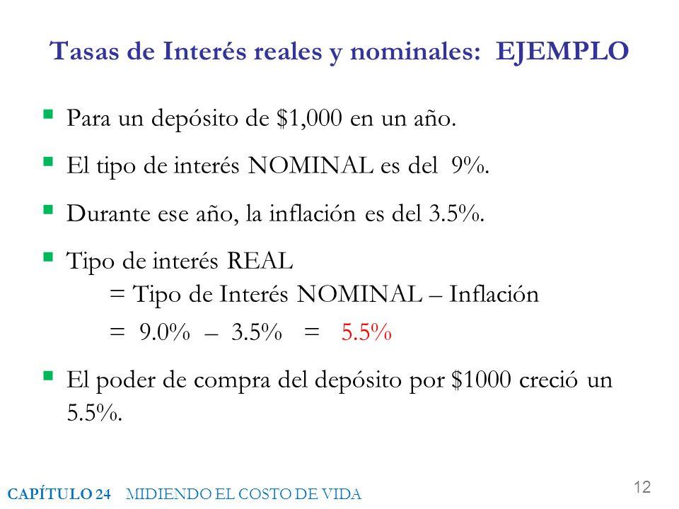 11 Corrigiendo Variables por Inflación: Tipos de Interés Reales vs. Nominales El Tipo de Interés NOMINAL: Es un tipo de interés no corregido por infla