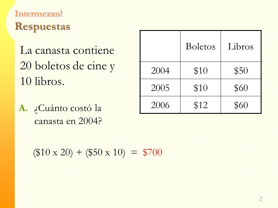 Intermezzo! Calcular el IPC 1 Suponga que la canasta contiene 20 boletos de cine y 10 libros. La tabla muestra sus precios para los años2004-2006. El