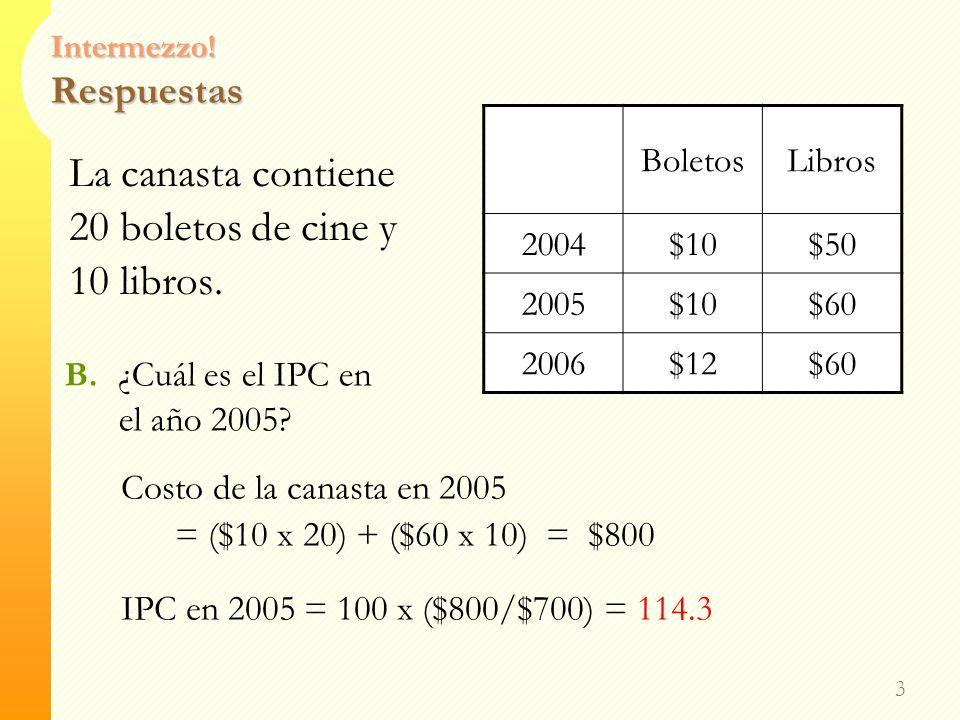Intermezzo! Respuestas 2 A. ¿Cuánto costó la canasta en 2004? ($10 x 20) + ($50 x 10) = $700 La canasta contiene 20 boletos de cine y 10 libros. Bolet