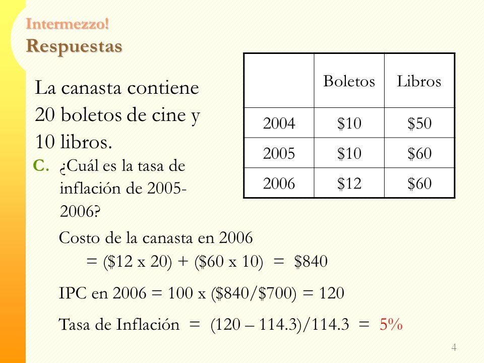 Intermezzo! Respuestas 3 B. ¿Cuál es el IPC en el año 2005? Costo de la canasta en 2005 = ($10 x 20) + ($60 x 10) = $800 IPC en 2005 = 100 x ($800/$70