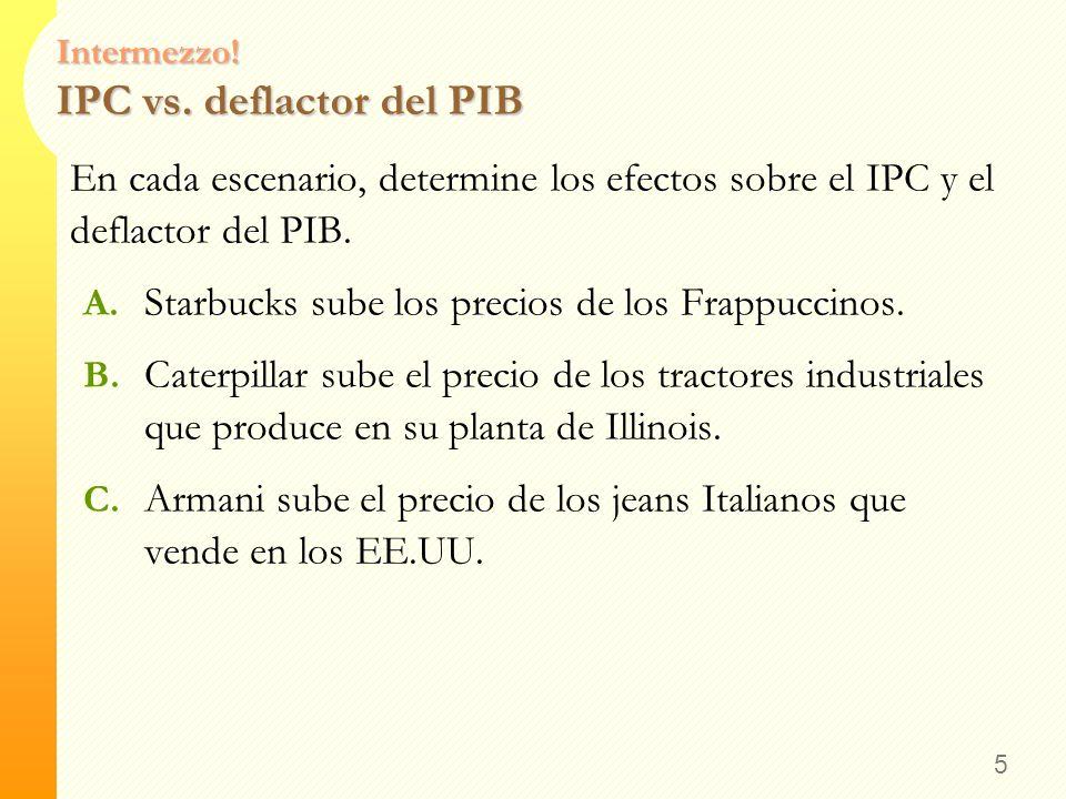 Intermezzo! Respuestas 4 C. ¿Cuál es la tasa de inflación de 2005- 2006? Costo de la canasta en 2006 = ($12 x 20) + ($60 x 10) = $840 IPC en 2006 = 10