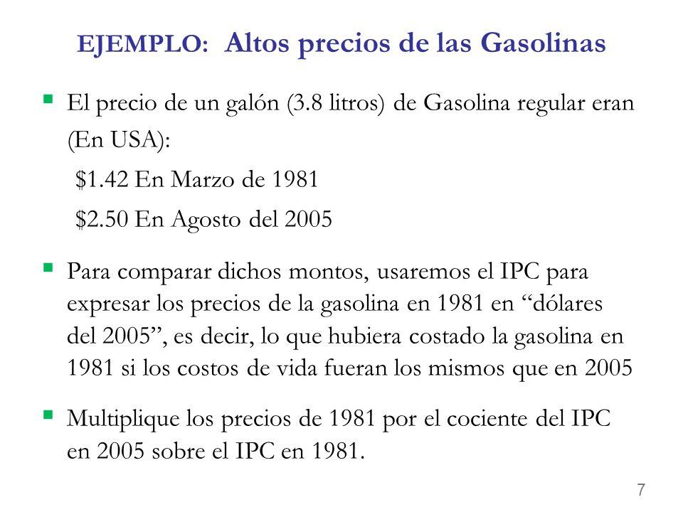 7 EJEMPLO: Altos precios de las Gasolinas El precio de un galón (3.8 litros) de Gasolina regular eran (En USA): $1.42 En Marzo de 1981 $2.50 En Agosto del 2005 Para comparar dichos montos, usaremos el IPC para expresar los precios de la gasolina en 1981 en dólares del 2005, es decir, lo que hubiera costado la gasolina en 1981 si los costos de vida fueran los mismos que en 2005 Multiplique los precios de 1981 por el cociente del IPC en 2005 sobre el IPC en 1981.