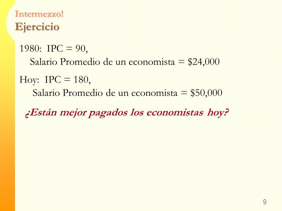8 196.4$2.50/galón8/2005 88.5$1.42/galón3/1981 IPCPrecio de la GasolinaFecha EJEMPLO: Altos precios de las Gasolinas Precios de la gasolina de 1981 ex