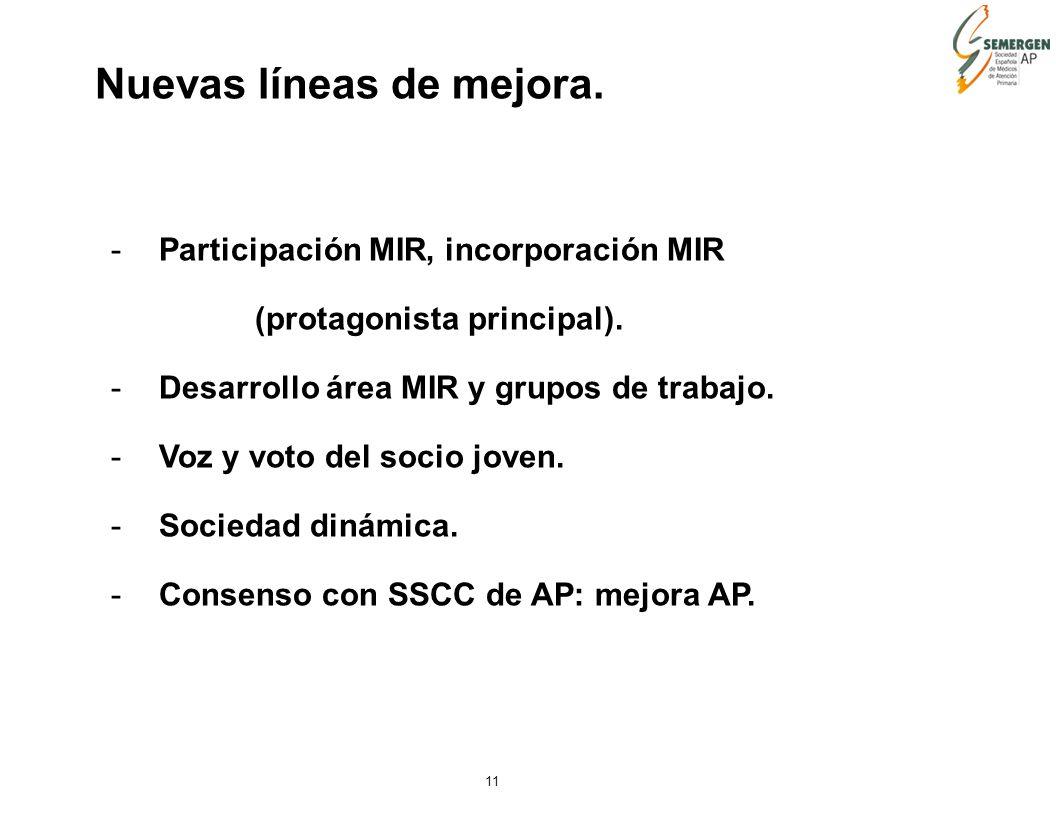 11 Nuevas líneas de mejora. -Participación MIR, incorporación MIR (protagonista principal).