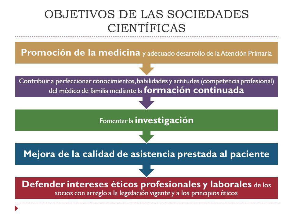 OBJETIVOS DE LAS SOCIEDADES CIENTÍFICAS Defender intereses éticos profesionales y laborales de los socios con arreglo a la legislación vigente y a los