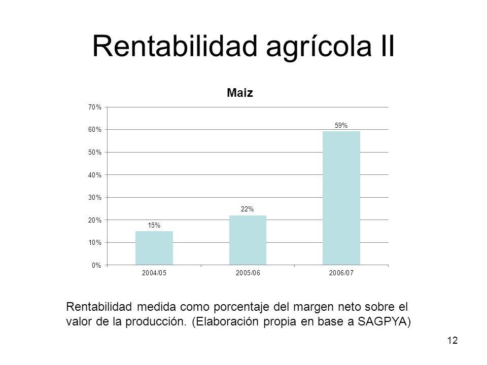 12 Rentabilidad agrícola II Rentabilidad medida como porcentaje del margen neto sobre el valor de la producción. (Elaboración propia en base a SAGPYA)