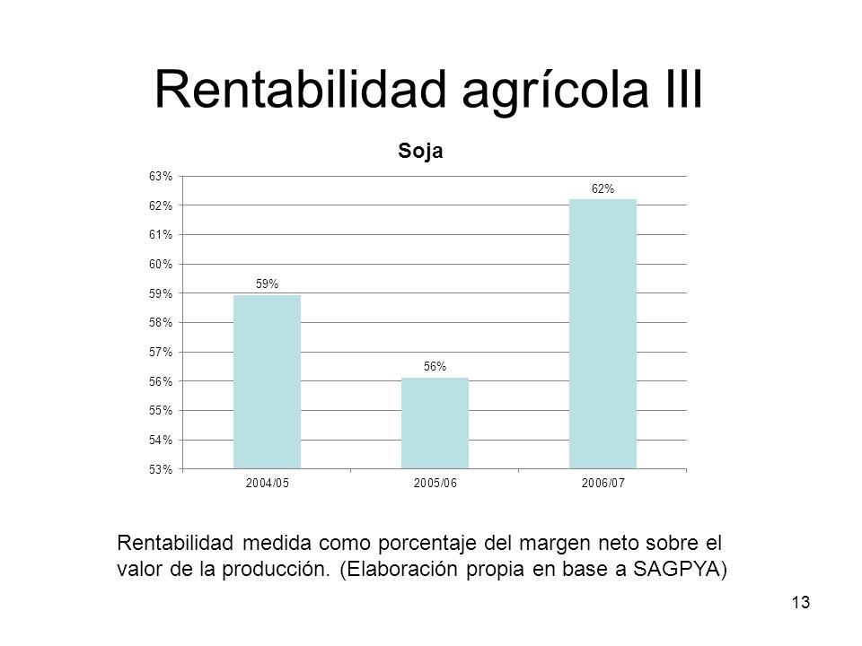 13 Rentabilidad medida como porcentaje del margen neto sobre el valor de la producción. (Elaboración propia en base a SAGPYA) Rentabilidad agrícola II