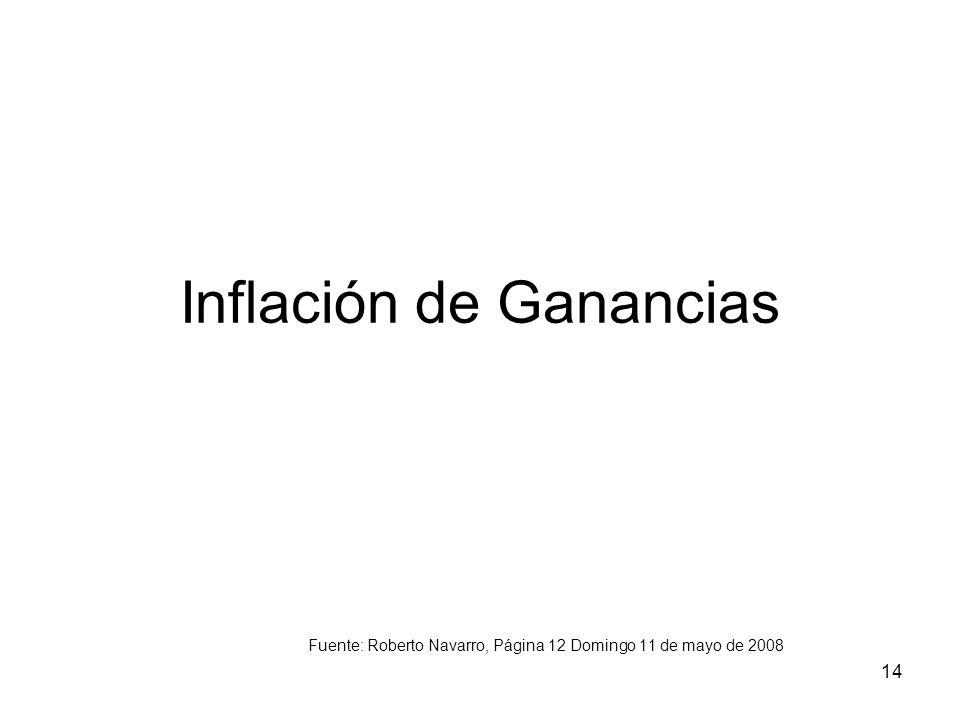 14 Inflación de Ganancias Fuente: Roberto Navarro, Página 12 Domingo 11 de mayo de 2008