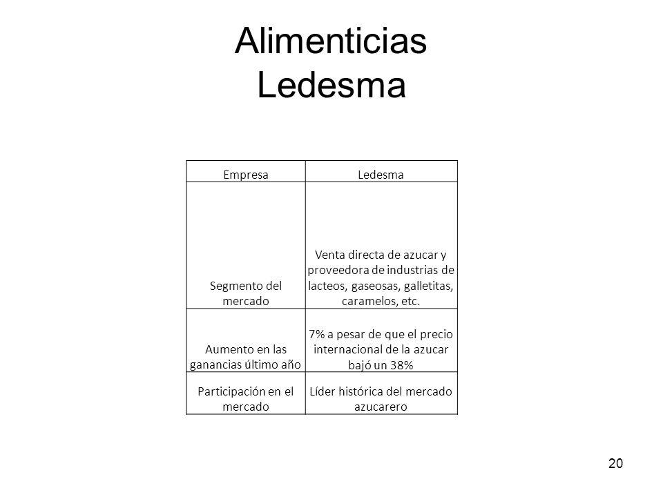 20 Alimenticias Ledesma EmpresaLedesma Segmento del mercado Venta directa de azucar y proveedora de industrias de lacteos, gaseosas, galletitas, caram