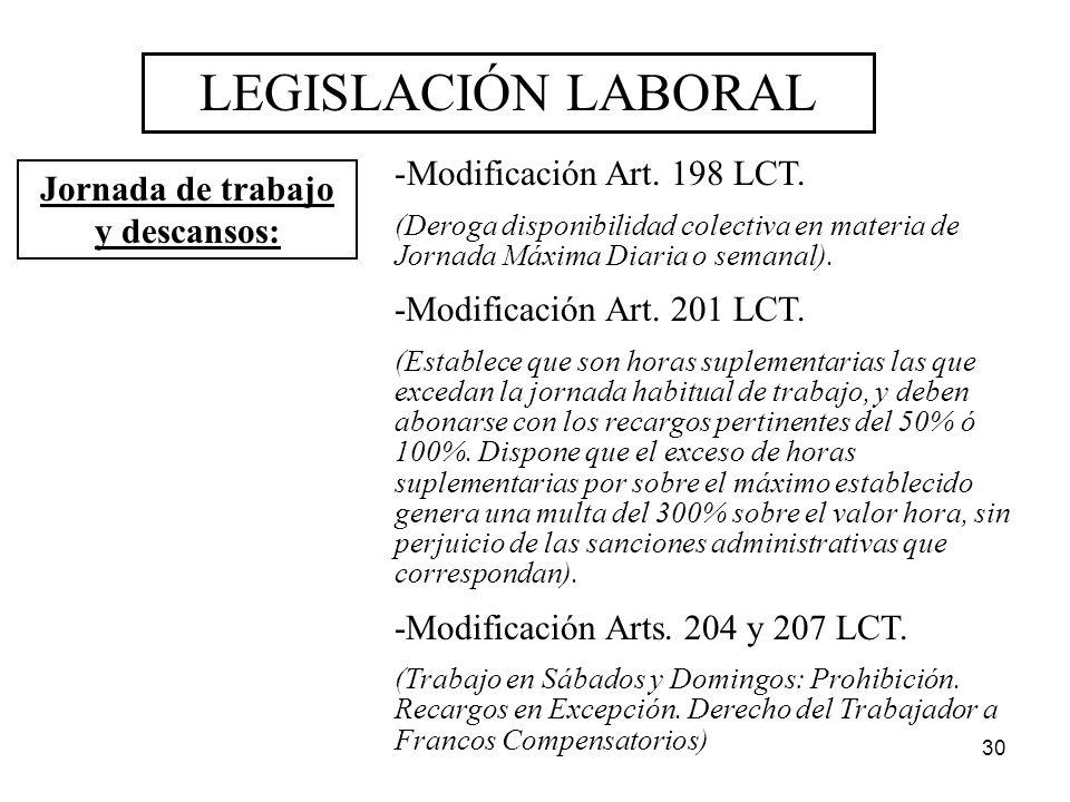 30 LEGISLACIÓN LABORAL Jornada de trabajo y descansos: -Modificación Art. 198 LCT. (Deroga disponibilidad colectiva en materia de Jornada Máxima Diari