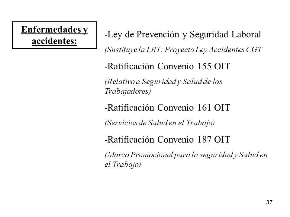 37 Enfermedades y accidentes: -Ley de Prevención y Seguridad Laboral (Sustituye la LRT: Proyecto Ley Accidentes CGT -Ratificación Convenio 155 OIT (Re