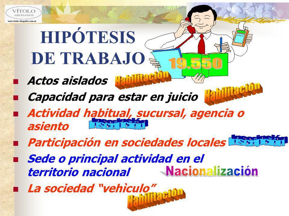 HIPÓTESIS DE TRABAJO Actos aislados Capacidad para estar en juicio Actividad habitual, sucursal, agencia o asiento Participación en sociedades locales
