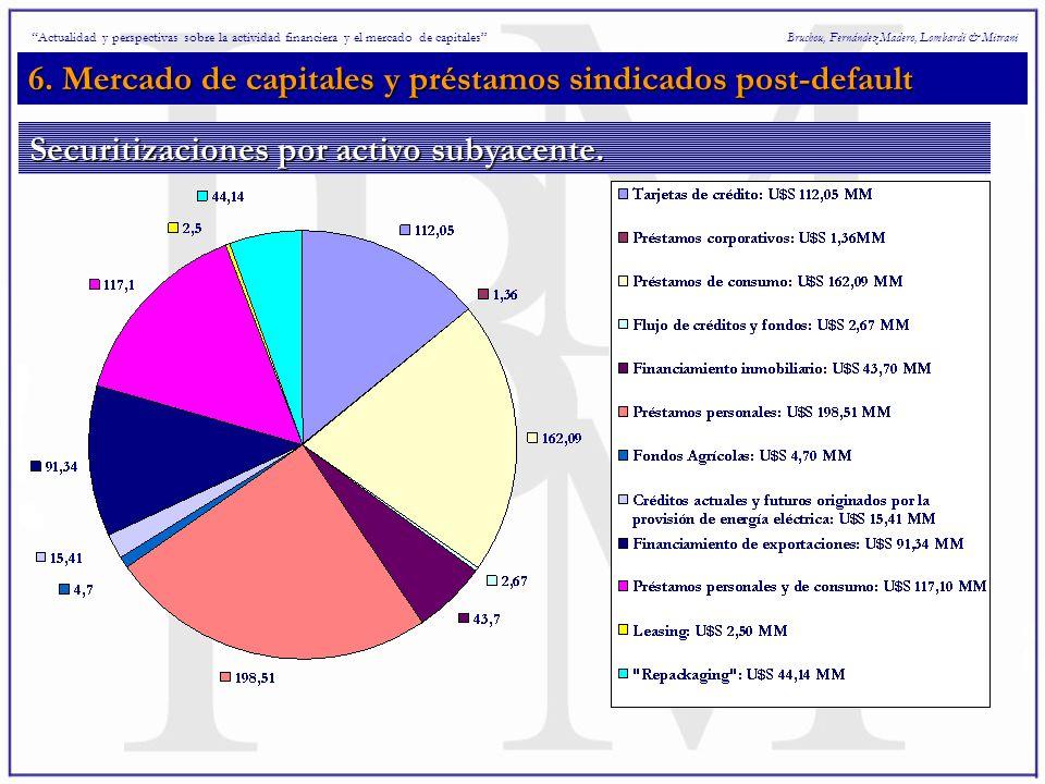 6. Mercado de capitales y préstamos sindicados post-default Bruchou, Fernández Madero, Lombardi & Mitrani Securitizaciones por activo subyacente. Actu