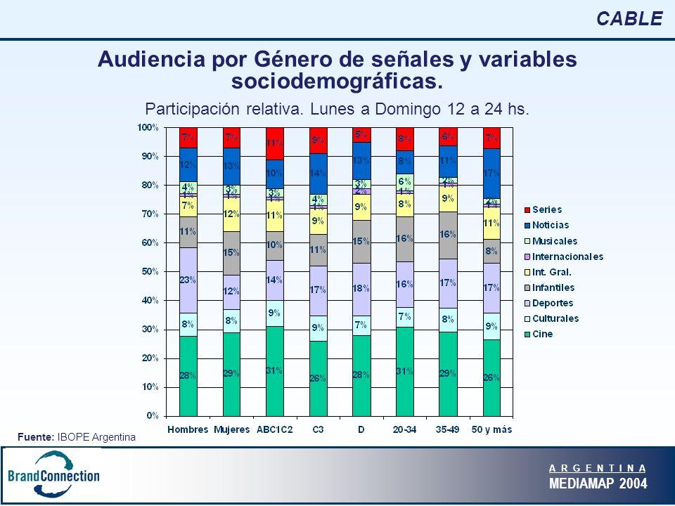A R G E N T I N A MEDIAMAP 2004 Audiencia por Género de señales y variables sociodemográficas.