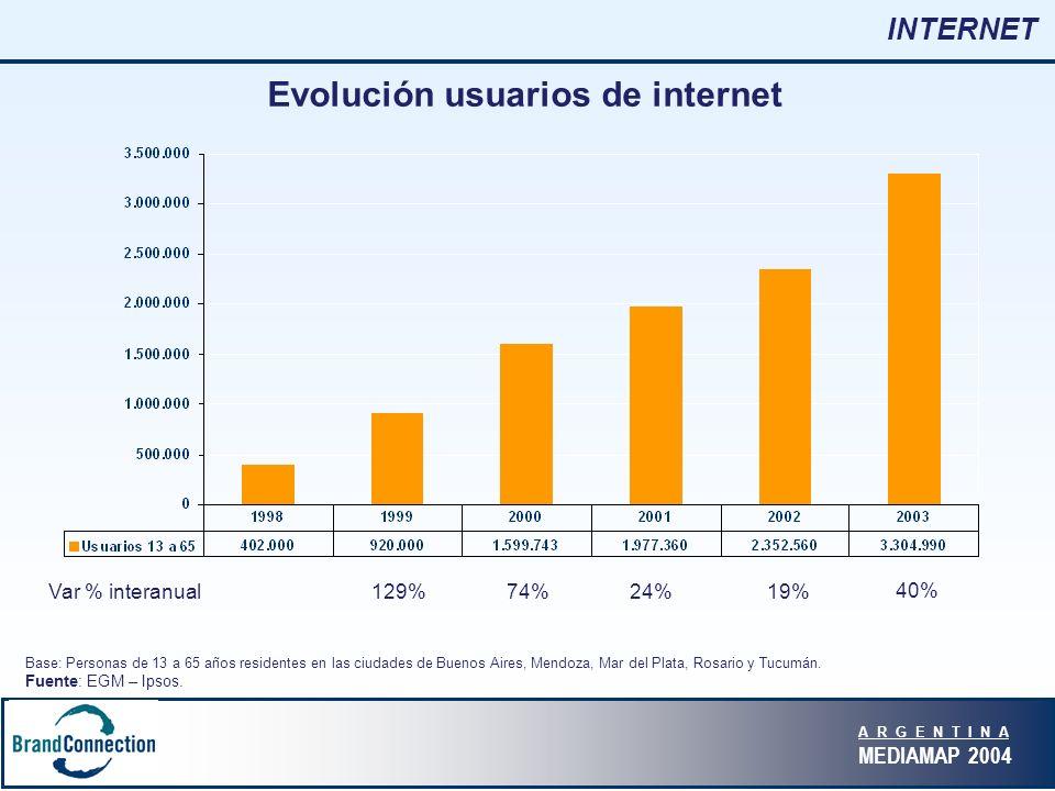 A R G E N T I N A MEDIAMAP 2004 Base: Personas de 13 a 65 años residentes en las ciudades de Buenos Aires, Mendoza, Mar del Plata, Rosario y Tucumán.