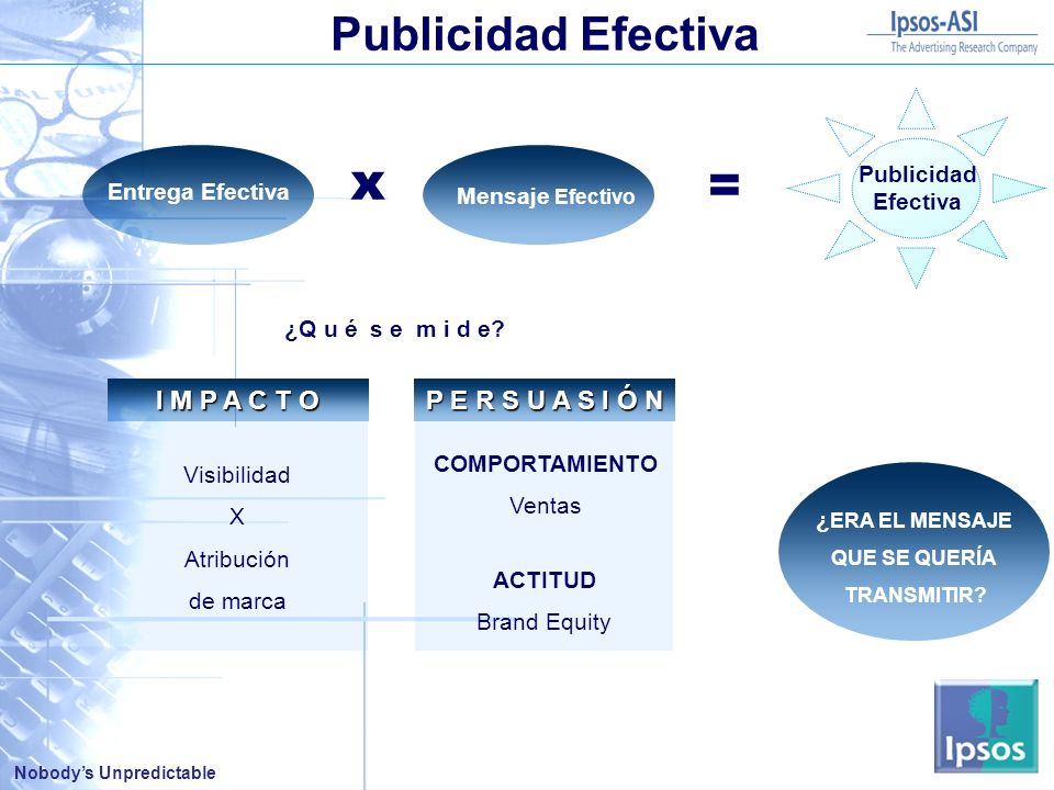 Nobodys Unpredictable x Entrega Efectiva Publicidad Efectiva Mensaje Efectivo = ¿Q u é s e m i d e.
