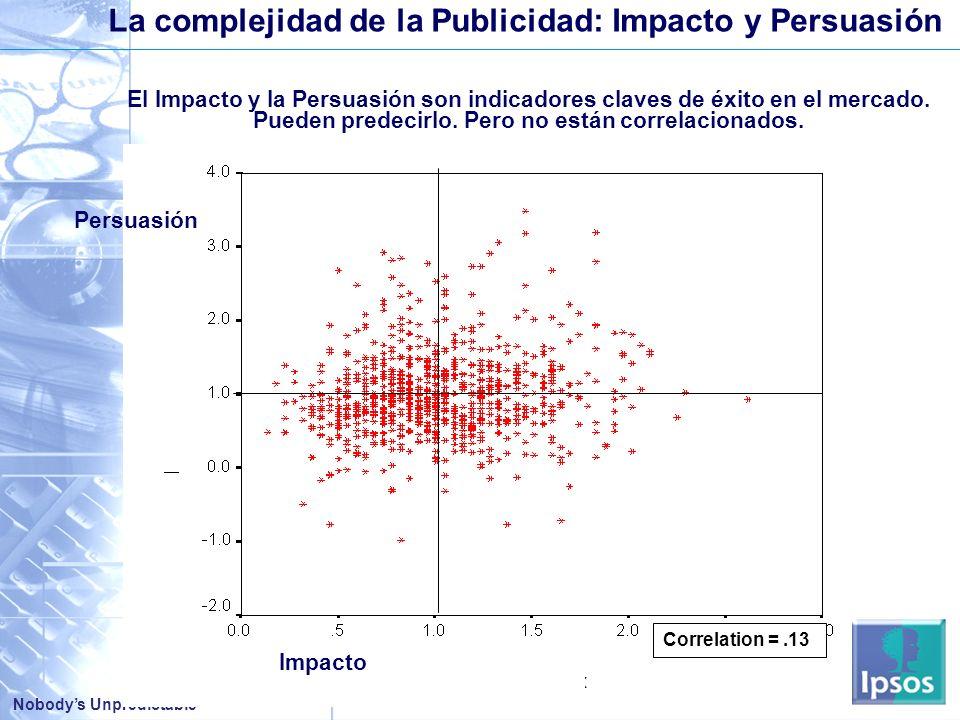 Nobodys Unpredictable Correlation =.13 La complejidad de la Publicidad: Impacto y Persuasión Persuasión Impacto El Impacto y la Persuasión son indicadores claves de éxito en el mercado.