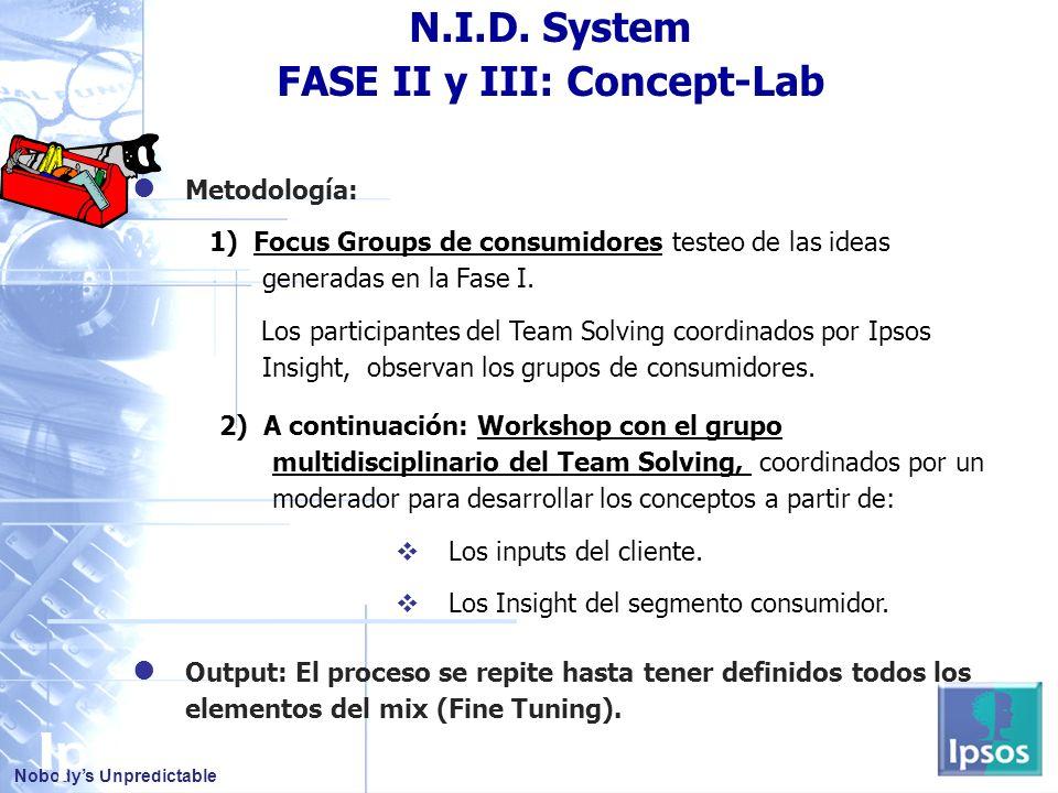 Nobodys Unpredictable Metodología: 1) Focus Groups de consumidores testeo de las ideas generadas en la Fase I.