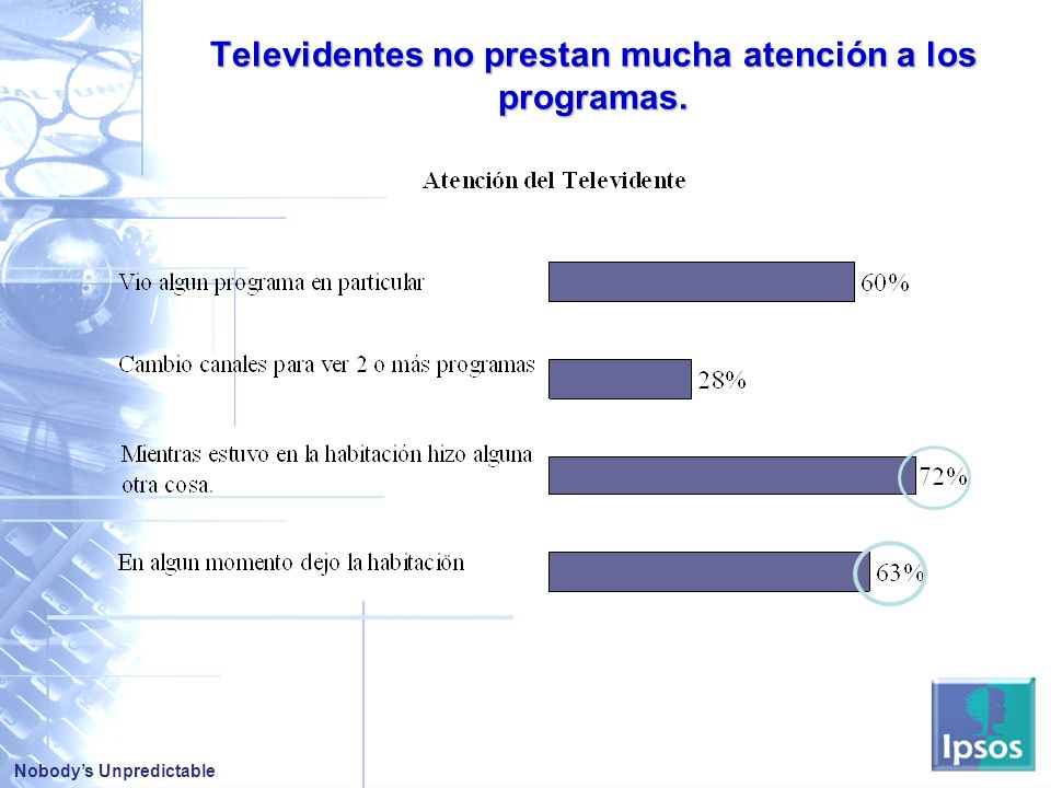 Nobodys Unpredictable Televidentes no prestan mucha atención a los programas.