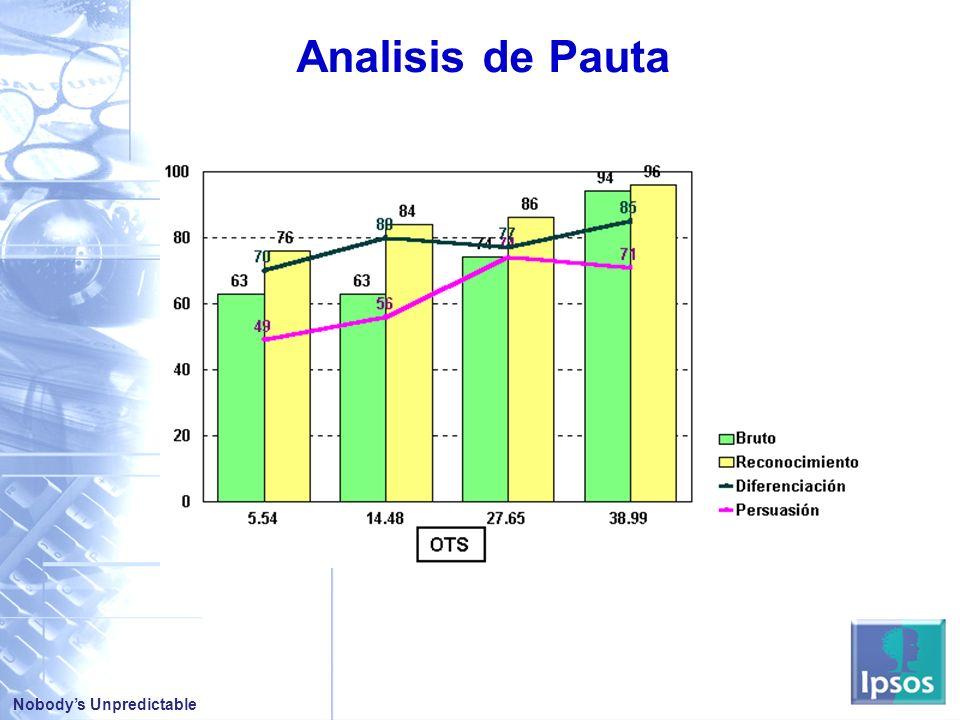Nobodys Unpredictable Analisis de Pauta
