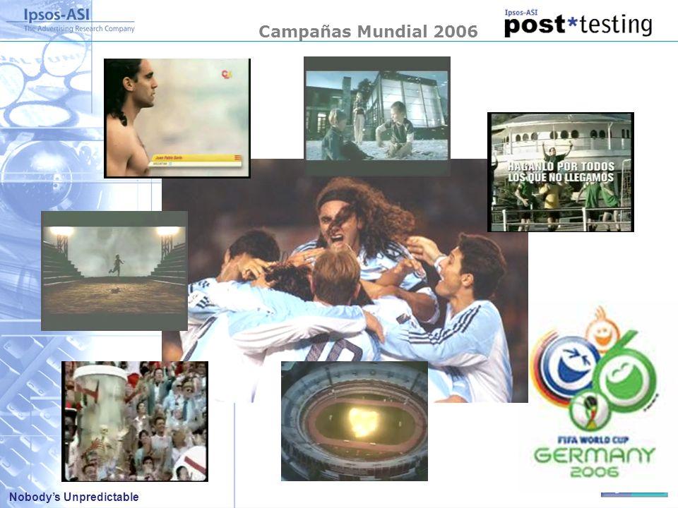 Nobodys Unpredictable Campañas Mundial 2006