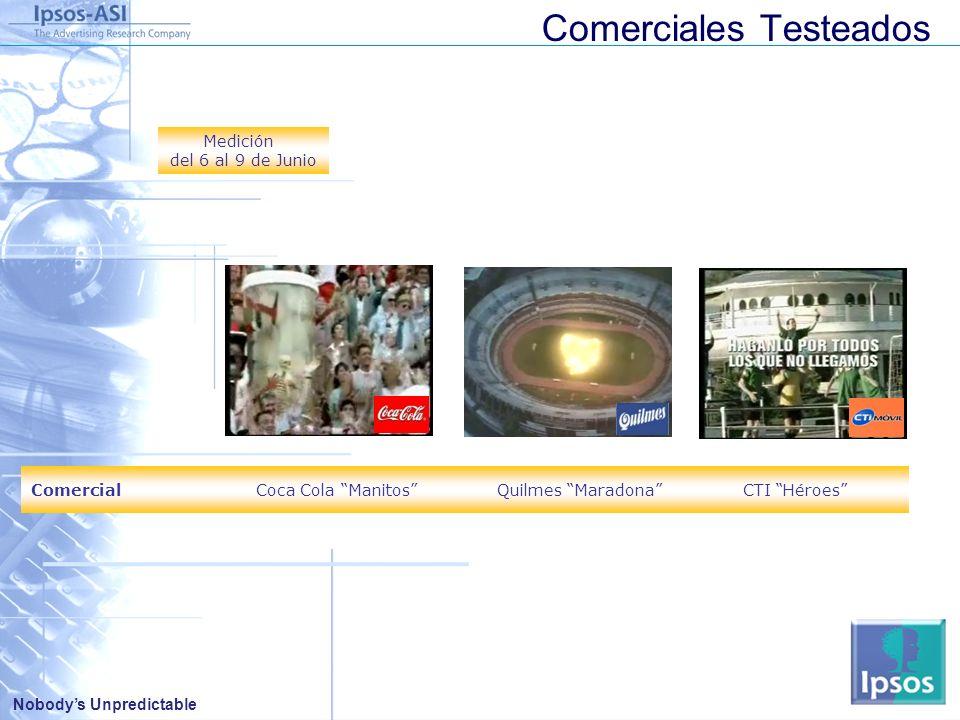 Nobodys Unpredictable Comerciales Testeados Comercial Coca Cola Manitos Quilmes Maradona CTI Héroes Medición del 6 al 9 de Junio