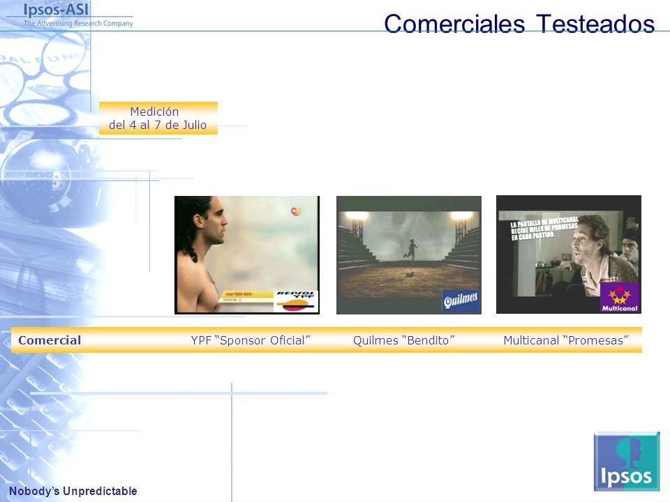 Nobodys Unpredictable Comerciales Testeados Comercial YPF Sponsor Oficial Quilmes Bendito Multicanal Promesas Medición del 4 al 7 de Julio