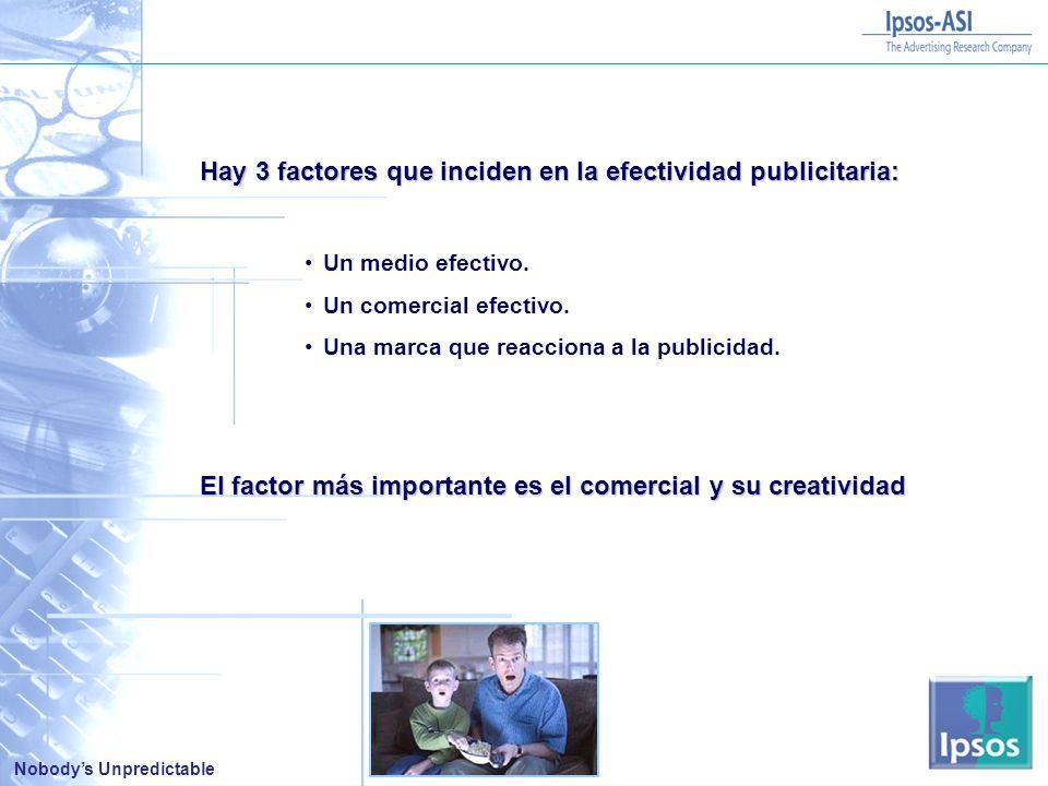 Nobodys Unpredictable Hay 3 factores que inciden en la efectividad publicitaria: Un medio efectivo.