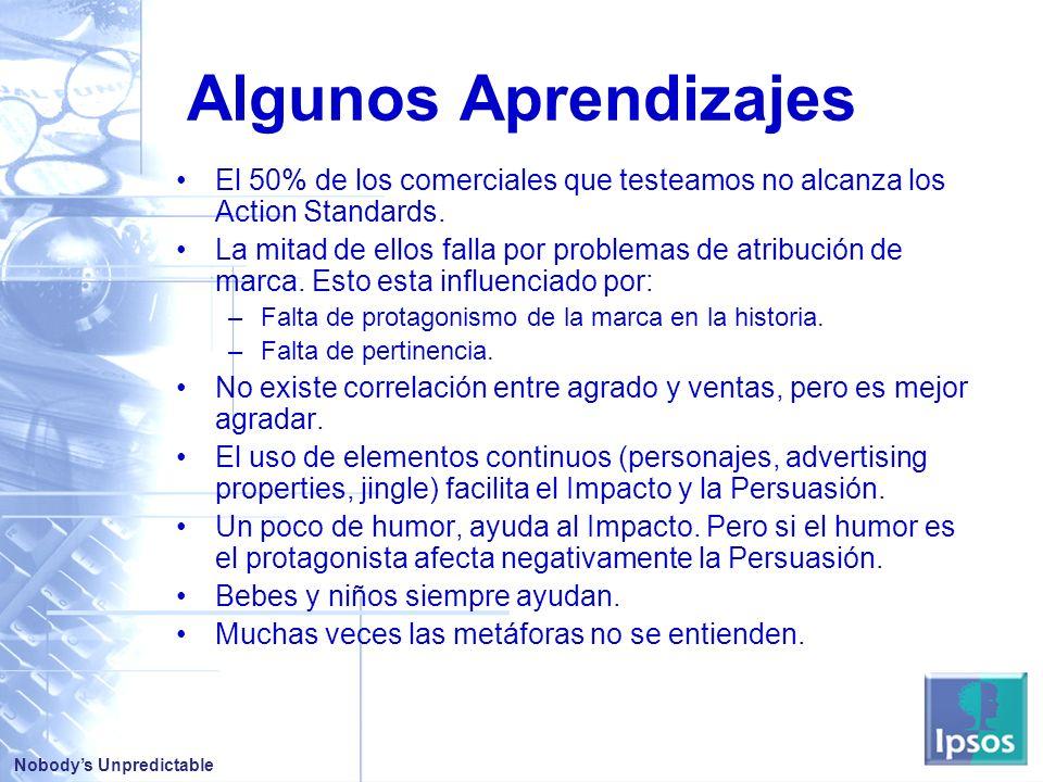 Nobodys Unpredictable Algunos Aprendizajes El 50% de los comerciales que testeamos no alcanza los Action Standards.