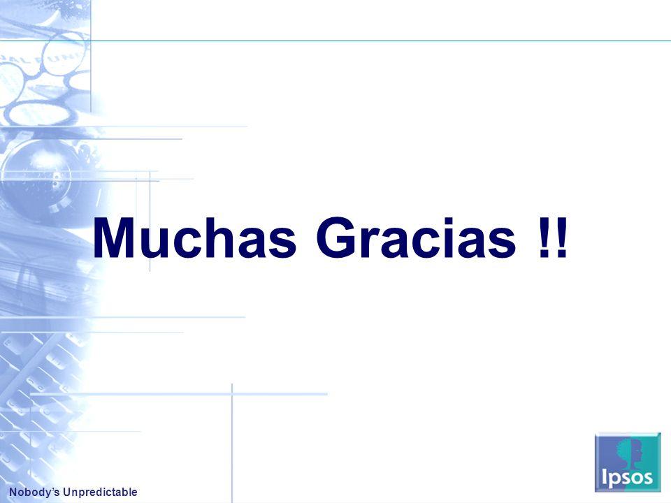 Nobodys Unpredictable Muchas Gracias !!