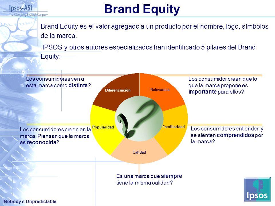 Nobodys Unpredictable Diferenciación Relevancia Familiaridad Popularidad Brand Equity es el valor agregado a un producto por el nombre, logo, símbolos de la marca.