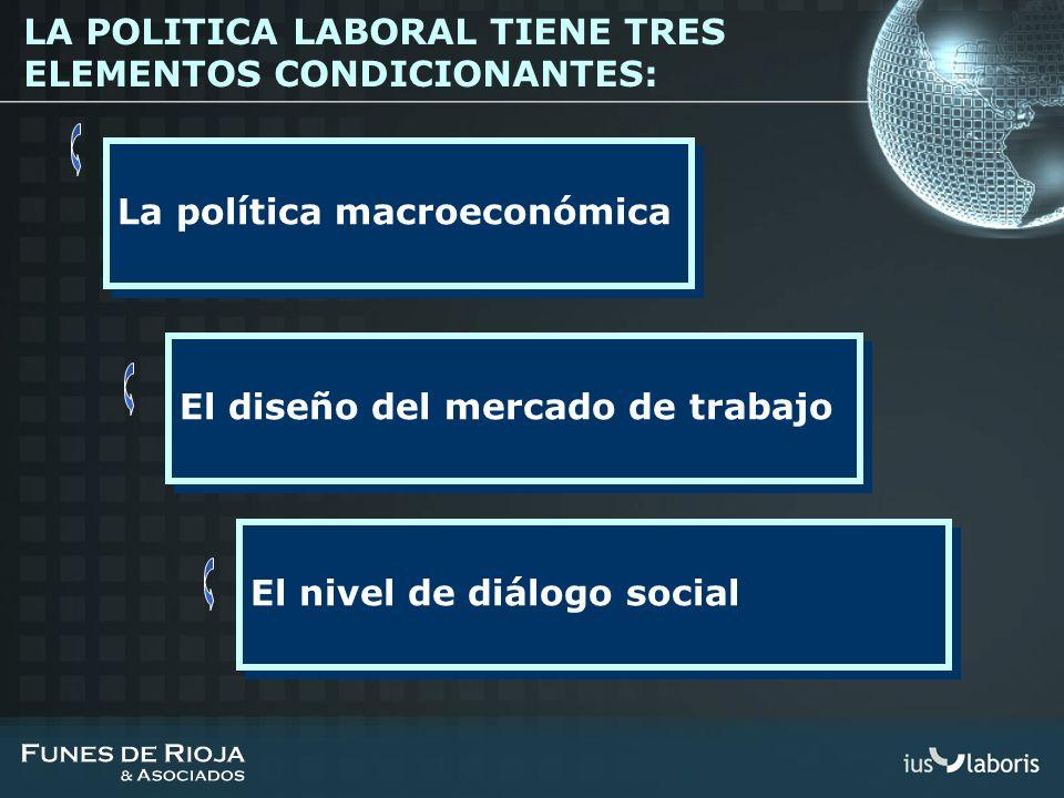 LA POLITICA LABORAL TIENE TRES ELEMENTOS CONDICIONANTES: La política macroeconómica El diseño del mercado de trabajo El nivel de diálogo social