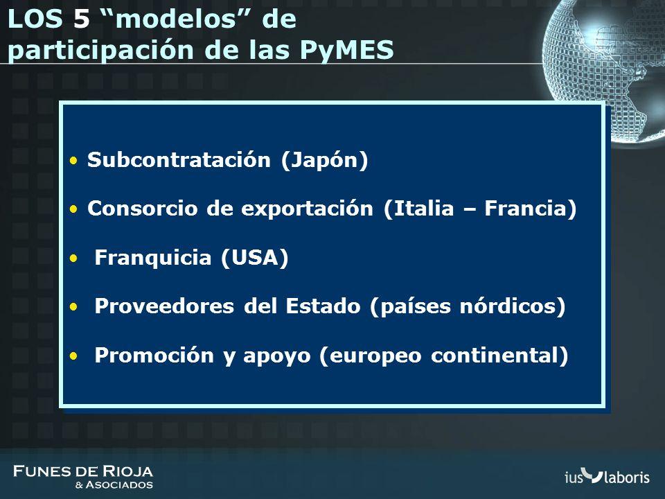 Subcontratación (Japón) Consorcio de exportación (Italia – Francia) Franquicia (USA) Proveedores del Estado (países nórdicos) Promoción y apoyo (europ
