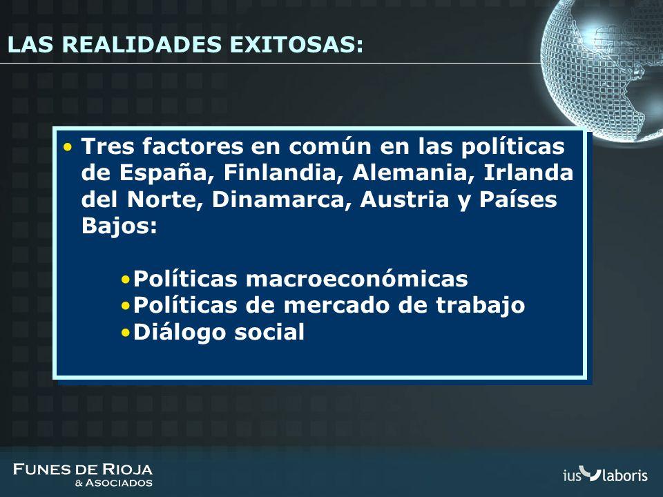 Tres factores en común en las políticas de España, Finlandia, Alemania, Irlanda del Norte, Dinamarca, Austria y Países Bajos: Políticas macroeconómica