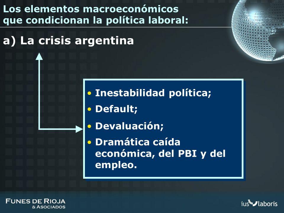 Inestabilidad política; Default; Devaluación; Dramática caída económica, del PBI y del empleo. Inestabilidad política; Default; Devaluación; Dramática