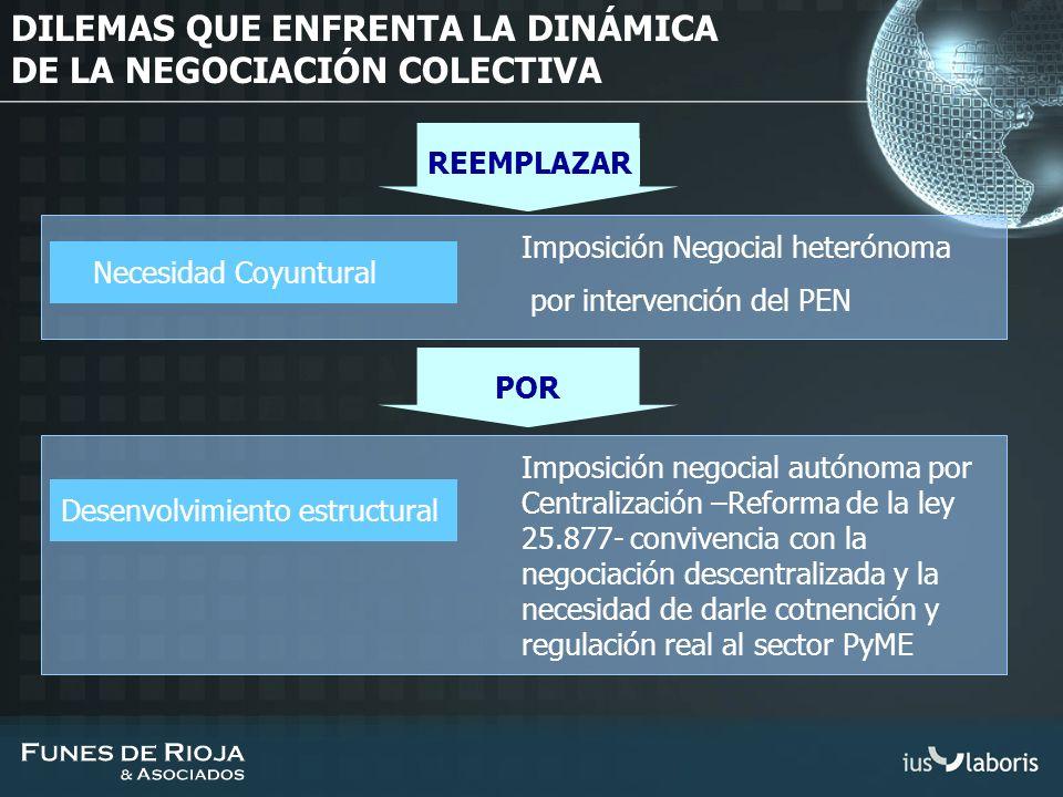 DILEMAS QUE ENFRENTA LA DINÁMICA DE LA NEGOCIACIÓN COLECTIVA REEMPLAZAR Necesidad Coyuntural Imposición Negocial heterónoma por intervención del PEN P