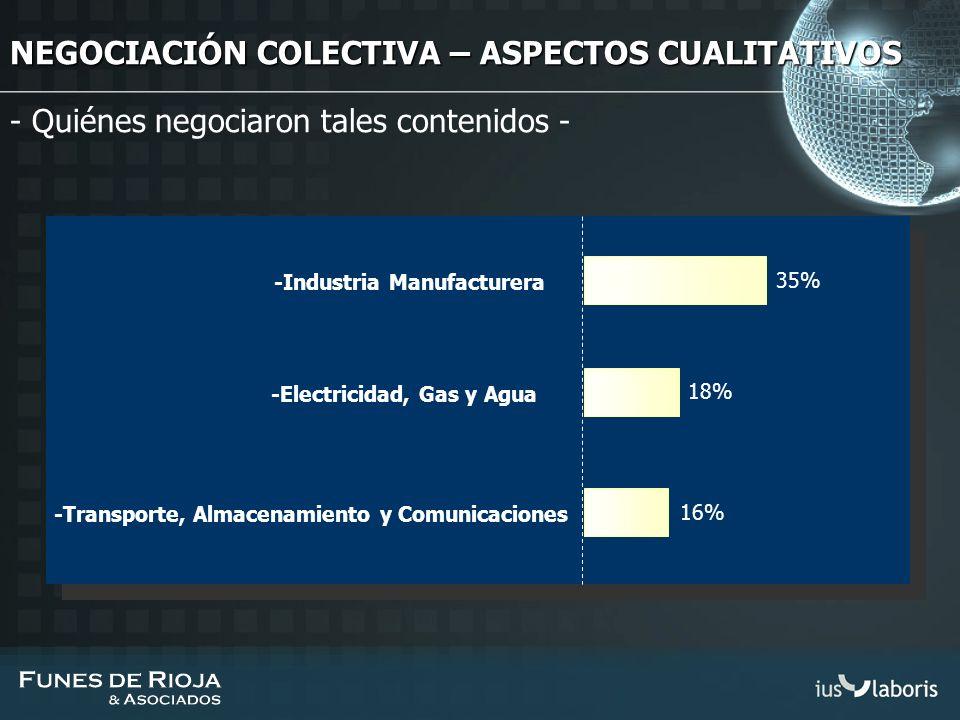 NEGOCIACIÓN COLECTIVA – ASPECTOS CUALITATIVOS - Quiénes negociaron tales contenidos - -Industria Manufacturera -Electricidad, Gas y Agua -Transporte,